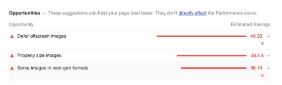 Improving site performance